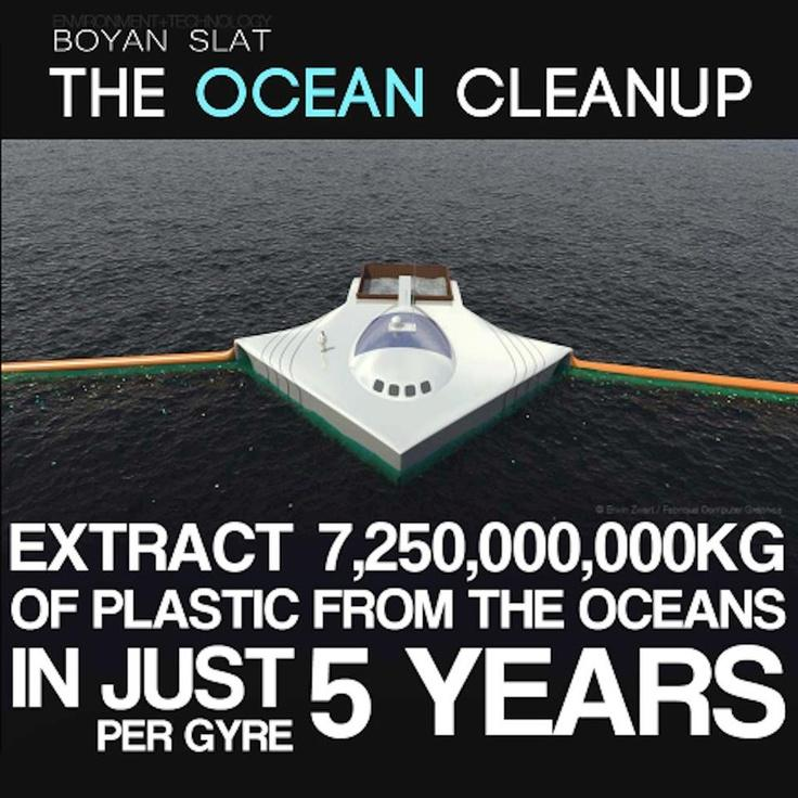 19-Year-Old Develops Ocean Cleanup Array To Remove Tons Of Plastic