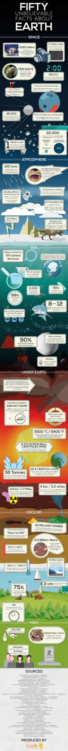 50_unbelievable_facts_about_earth