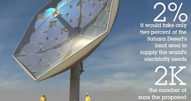 IBM Solar Collector Magnifies Sun By 2000X