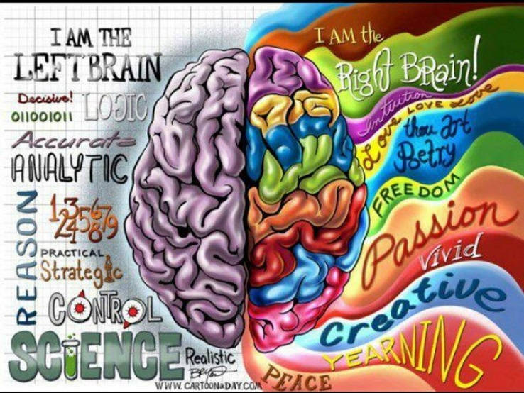 Read more about the article Human and Brain Centers: Two Ways Of Knowing