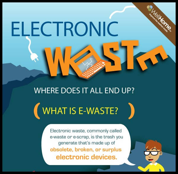 Electronic Waste: Where Does It All End Up? – Infographic