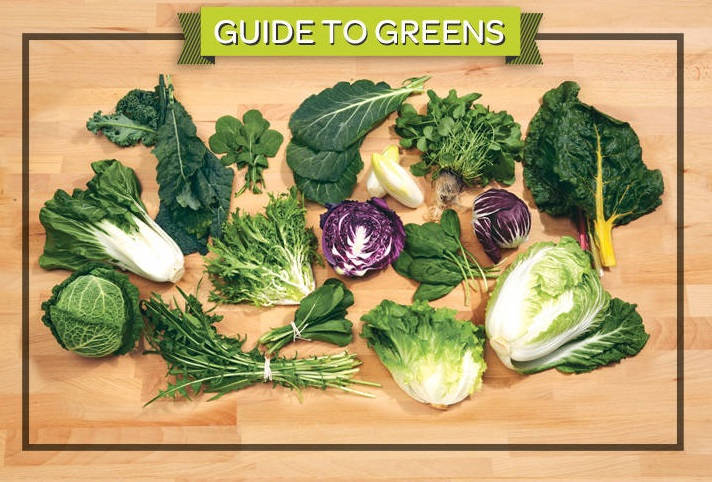 A Guide to Leafy Greens and Their Benefits – Infographic