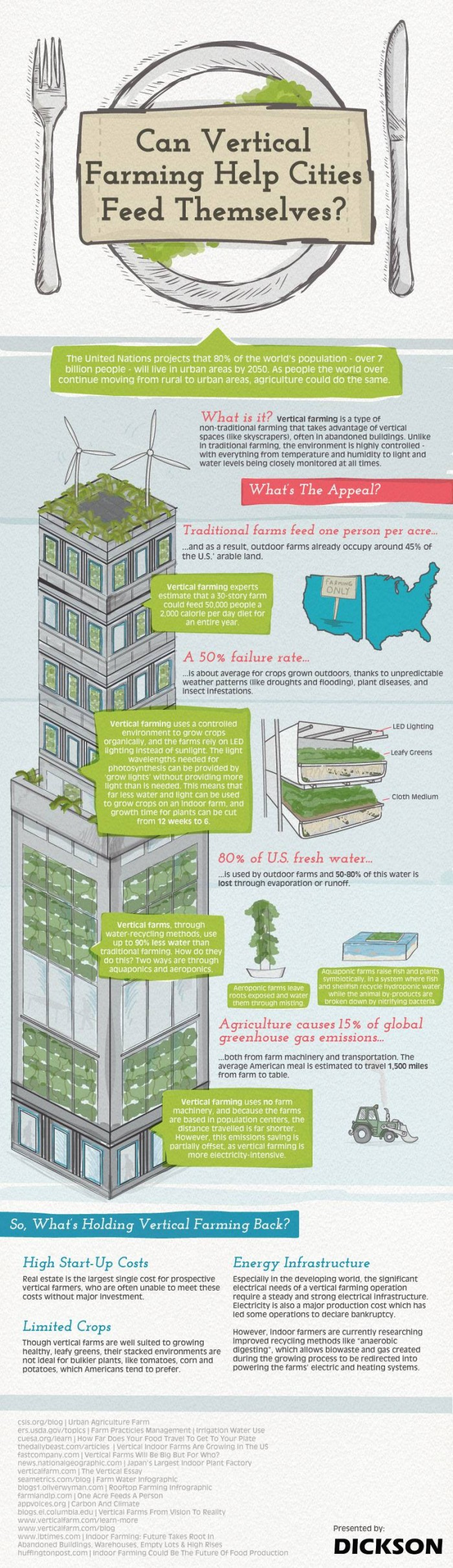 can-vertical-farming-help-cities-feed-themselves