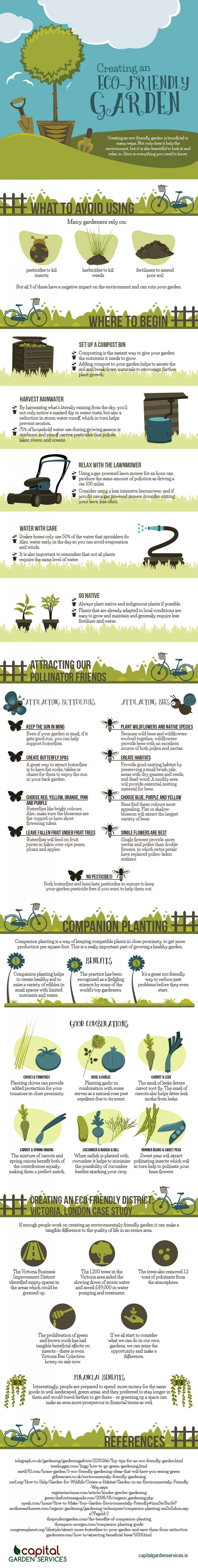 Creating an Eco-Friendly Garden-Infographic
