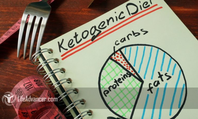 What Is a Ketogenic Diet and When It Is Right for You
