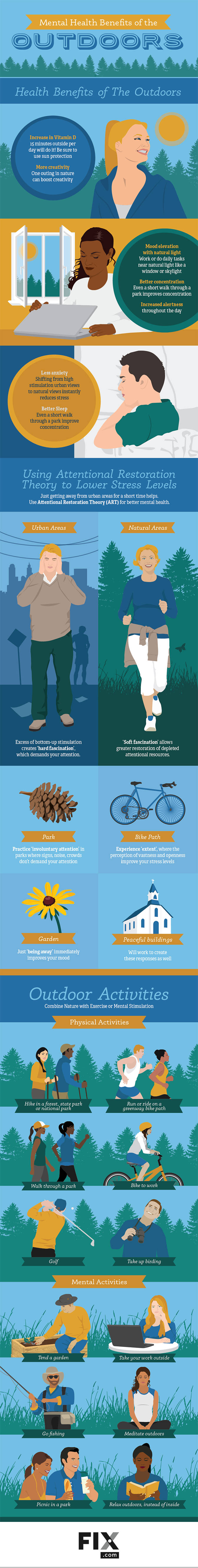 health benefits of the outdoors