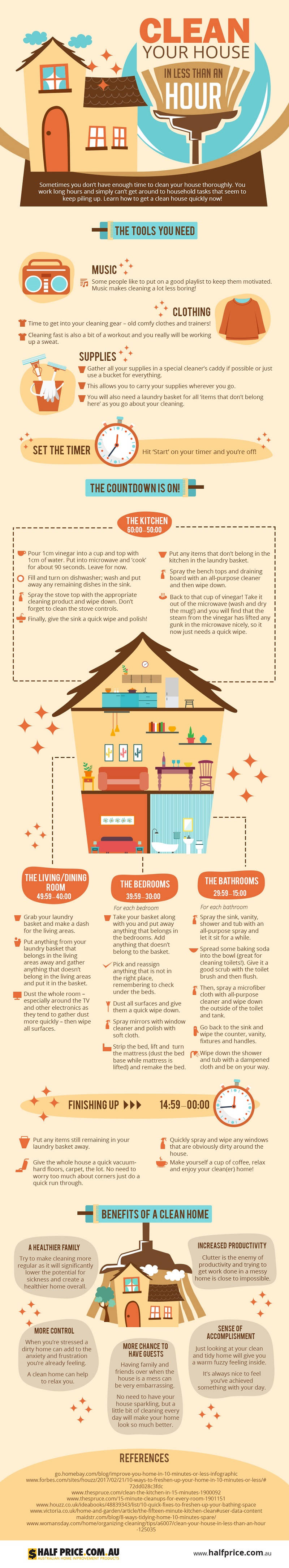 how to clearn your house in less than an Hour
