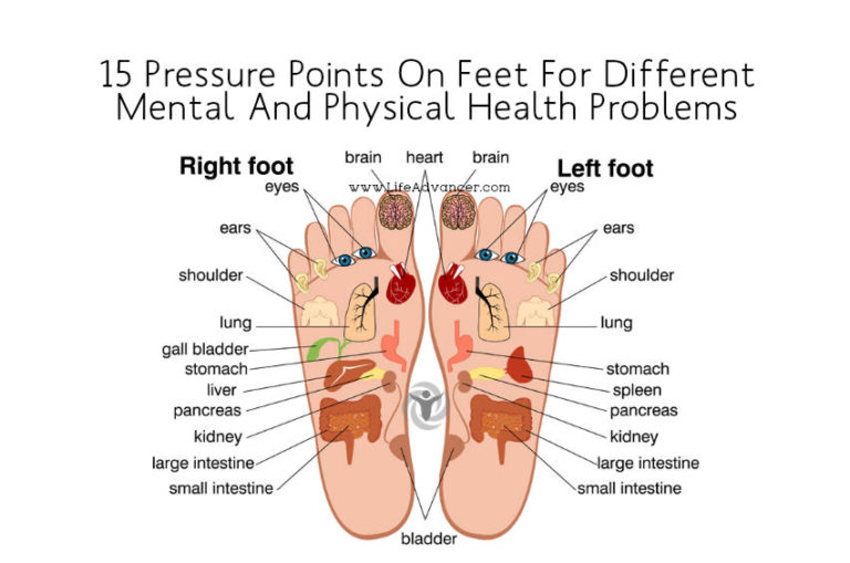 15 Pressure Points on Feet for Different Mental and Physical Health Problems