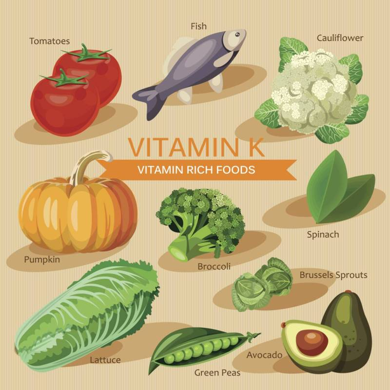 Vitamin K Rich Foods