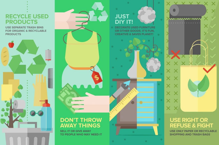 5 Smart Ways to Use Biodegradable Waste to Help the Environment