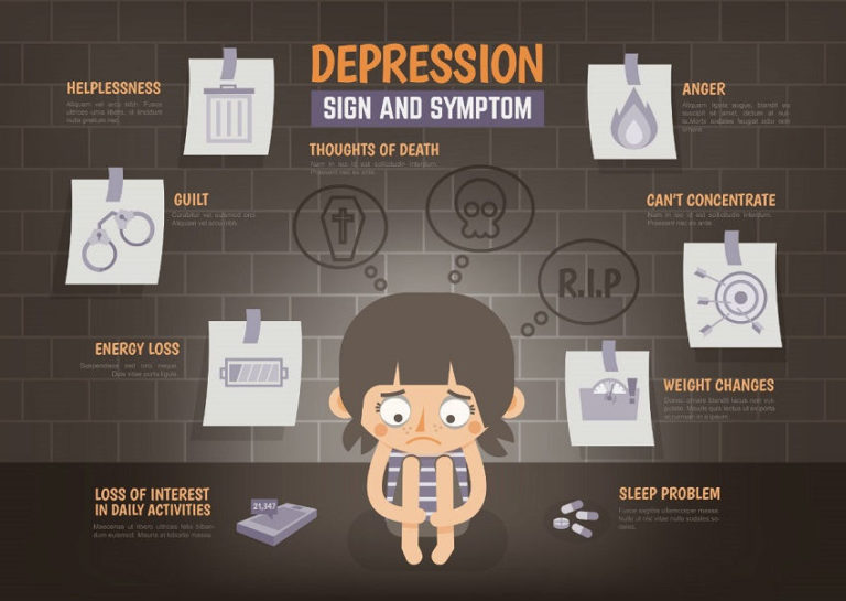 12 Signs and Causes of Severe Depression and How to Cope