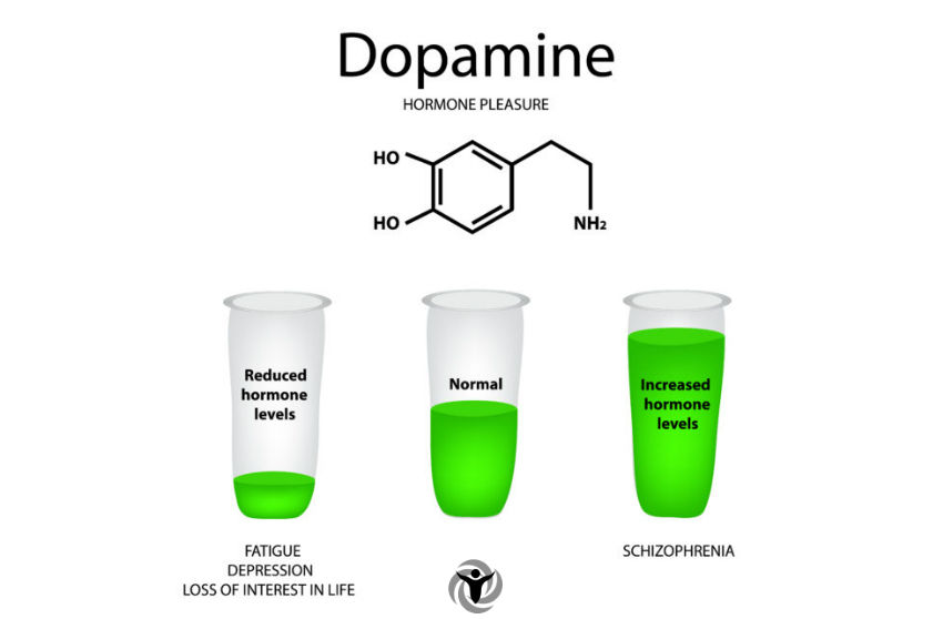 Signs of Dopamine Deficiency