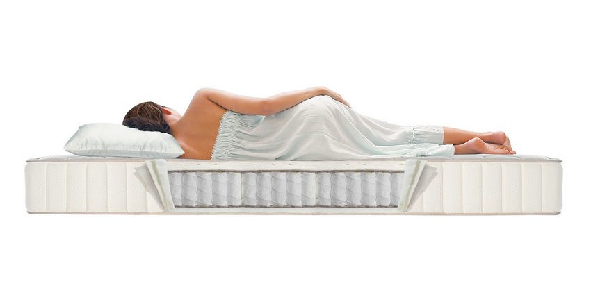 Explore Types of Mattresses for your comfort