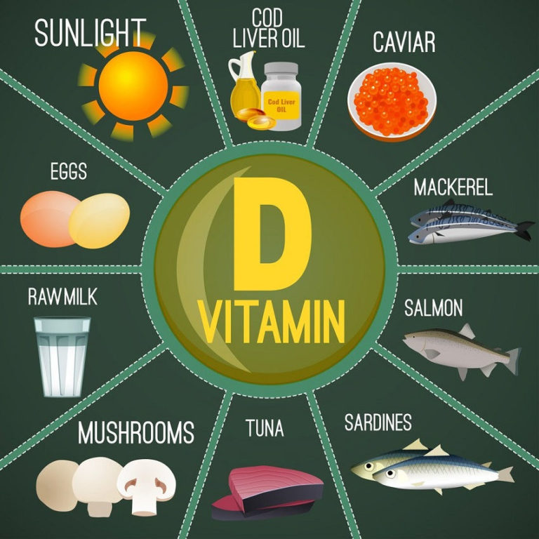 Why Low Vitamin D Levels Can Be Dangerous and How to Keep Them in Check