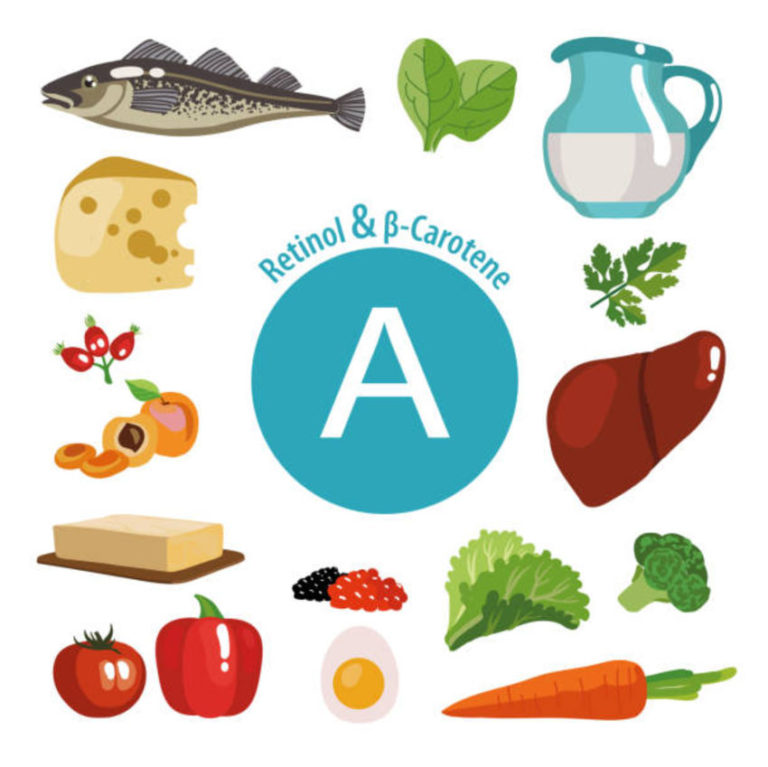 4 Functions of Vitamin A and How to Get More of This Nutrient