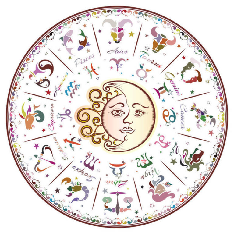 Zodiac Signs and Love: What Your Astrological Sign Reveals