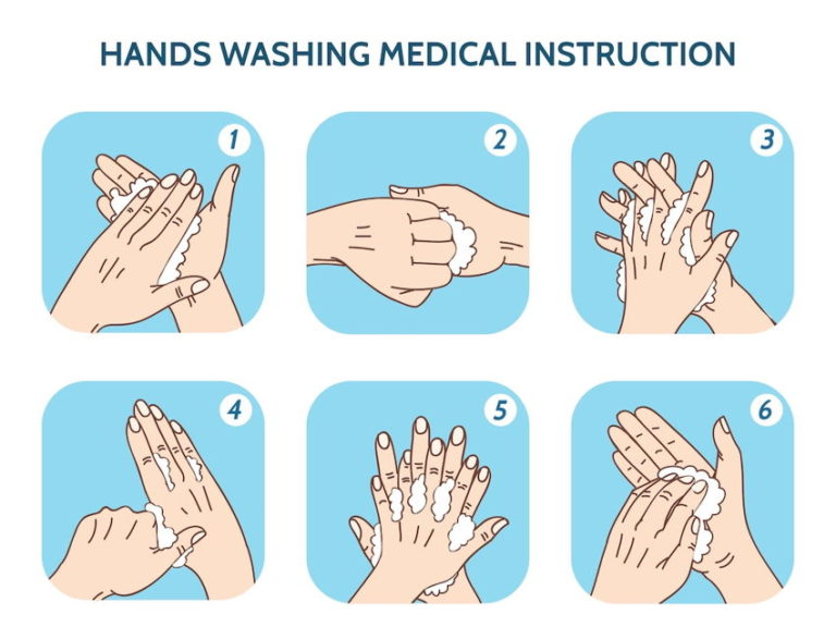 You've Been Washing Your Hands All Wrong – How to Do It Right